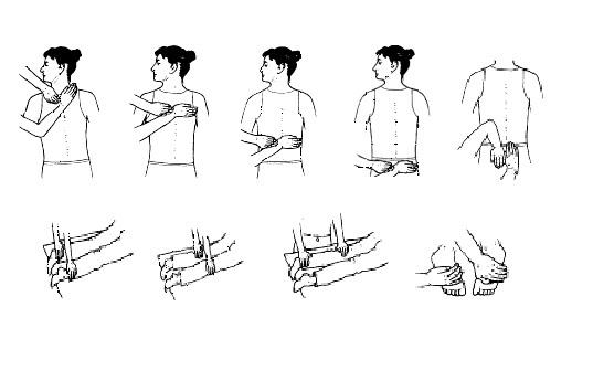 posiciones-de-manos-en-reiki